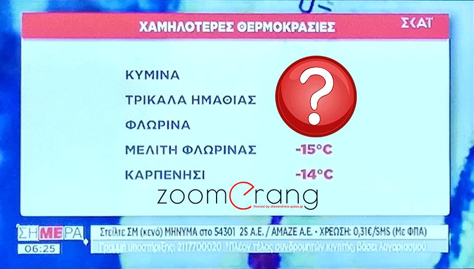 O ΣΚΑΙ μετέδωσε τις χαμηλότερες θερμοκρασίες στην Ελλάδα. Πόσο λέτε στα Τρίκαλα Ημαθίας;